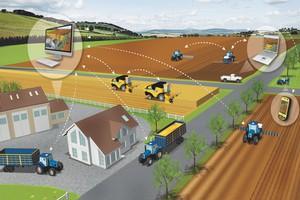 New Holland inwestuje w sieć stacji RTK