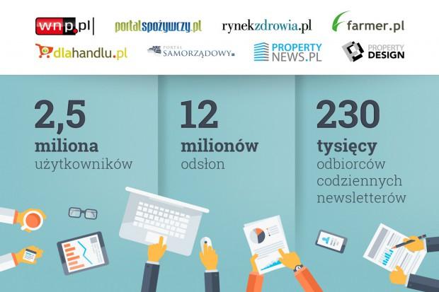 Rekordowe wyniki Farmer.pl i wszystkich portali Grupy PTWP