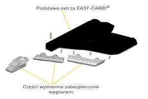 Nowe ostrze Easy-Carbi w ofercie Agrisemu