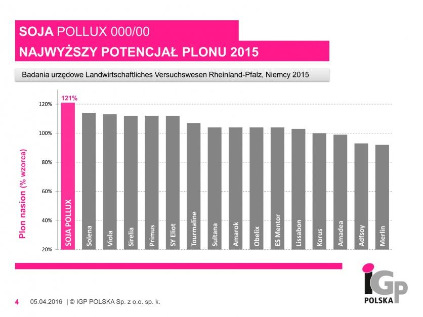IGP_Soja_Pollux_prezentacja_slajd4.jpg