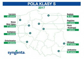 Zapraszamy na spotkania polowe Syngenta POLA KLASY S 2017