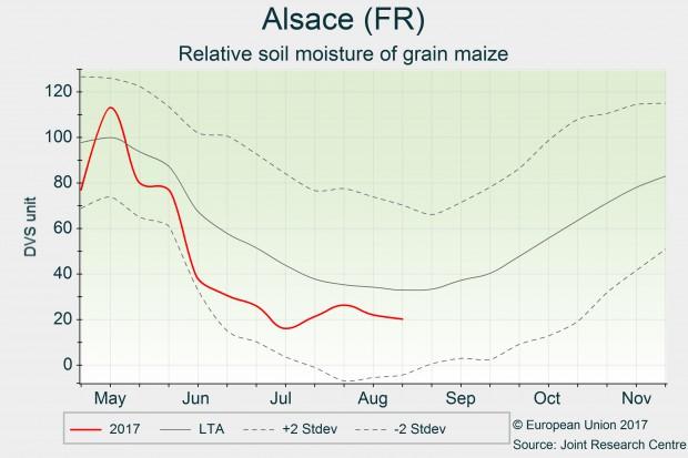 E-monitoring pogody i upraw UE dostępny dla rolników