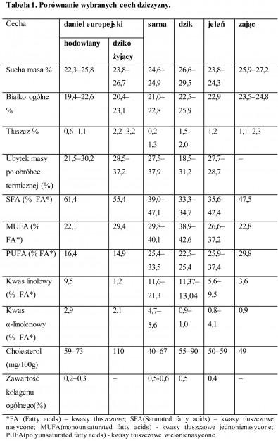 tabela1.jpg