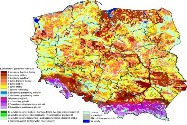 Racjonalne wykorzystanie gleby