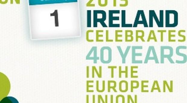 Unia Europejska w rękach Irlandii