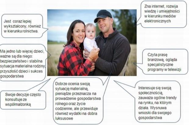 Jaki jest dziś polski rolnik