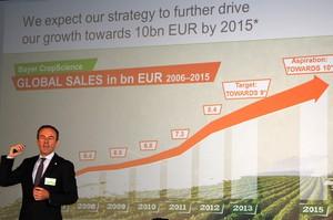 Bayer CropScience  przeznaczy 2,4 mld euro na inwestycje