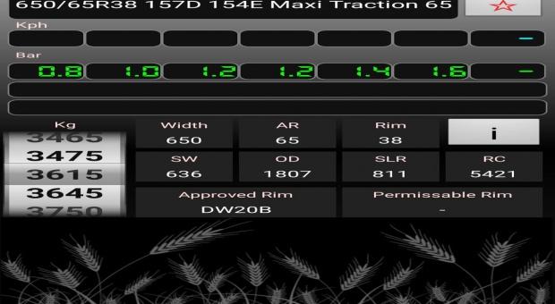 Kalkulator ciśnienia opon Firestone coraz popularniejszy