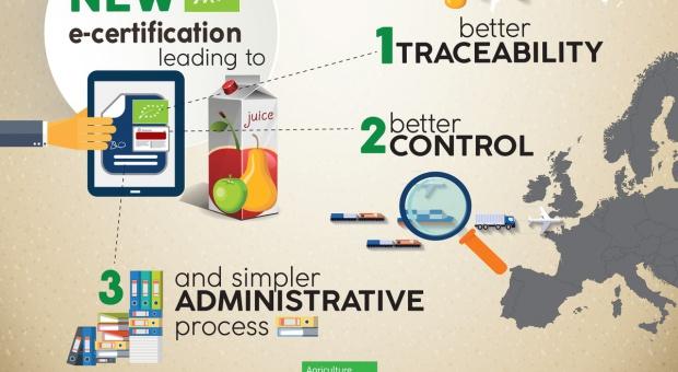 UE wprowadza elektroniczny system certyfikacji produktów ekologicznych