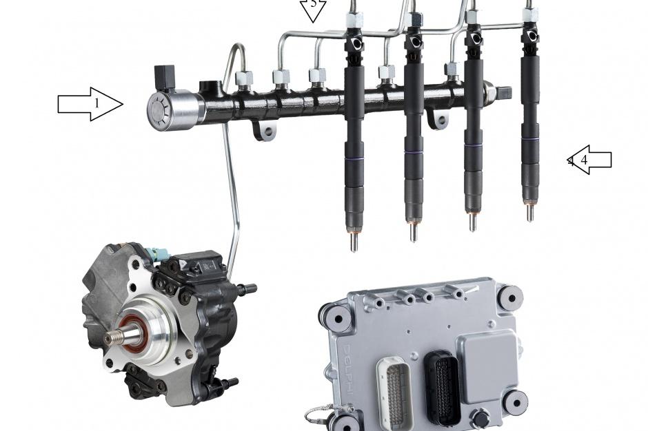 Główne elementy wchodzące w skład układu Common Rail (na przykładzie Delphi), zasobnik (1), pompa wysokiego ciśnienia (2), komputer sterujący ECU (3), wtryskiwacz (4), przewody wysokiego ciśnienia (5)