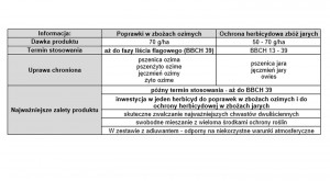 Rekomendacje stosowania BiathlonR 4D.png