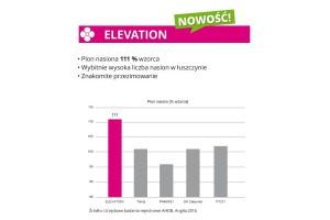 6. IGP Polska rzepak ozimy ELEVATION