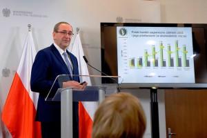 Bogucki: Sytuacja w rolnictwie jest dobra, rolnicy otrzymują potrzebną pomoc
