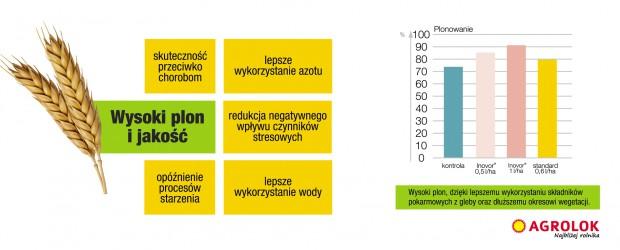 agrolok-modul-plonowania.jpg
