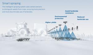 Wspólnym projektem firm Bosch i Bayer jest system inteligentnego rozpoznawania chwastów i aplikacji herbicydów