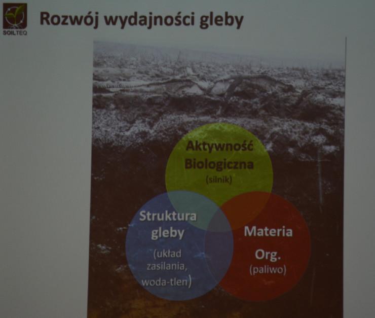 Prawidłowy przebieg procesów biologicznych zachodzących w glebie wymaga właściwego poziomu materii organicznej oraz odpowiednich stosunków wodno-powietrznych.