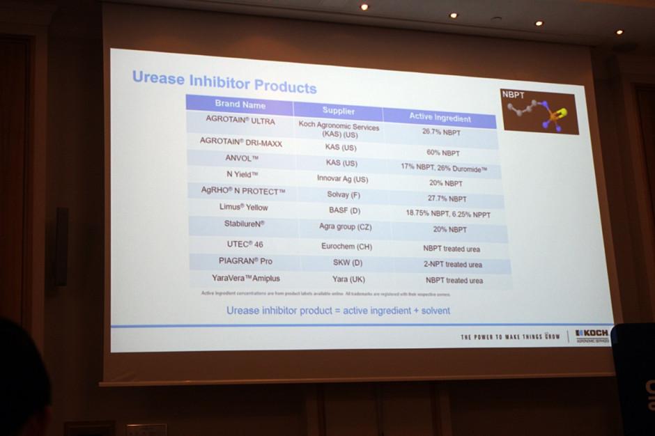Rynek stabilizatorów azotu dynamicznie się rozwija Fot. A. Kobus