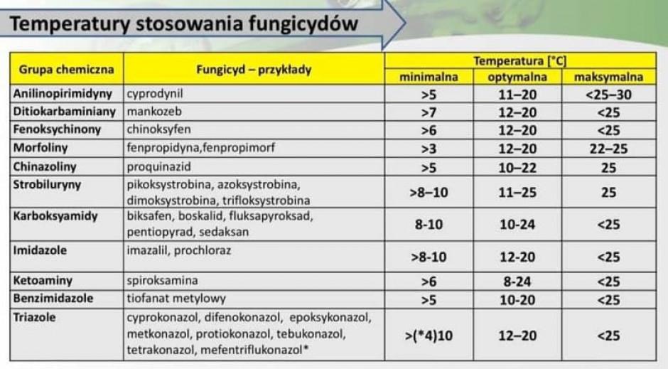 Źródło: IOR PIB w Poznaniu