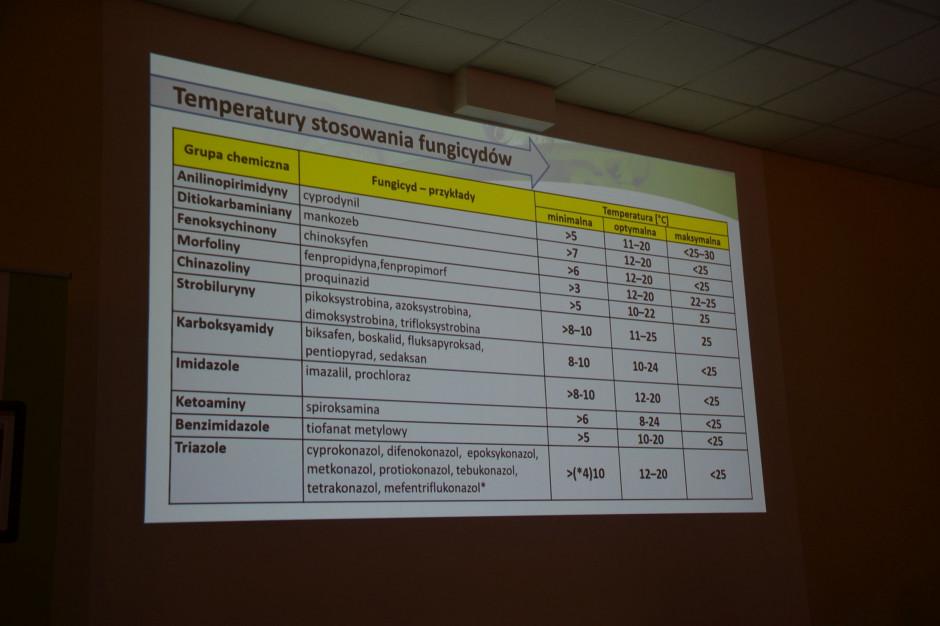 Slajd z konferencji, temp. aplikacji fungicydów, Źródło: J. Danielewicz