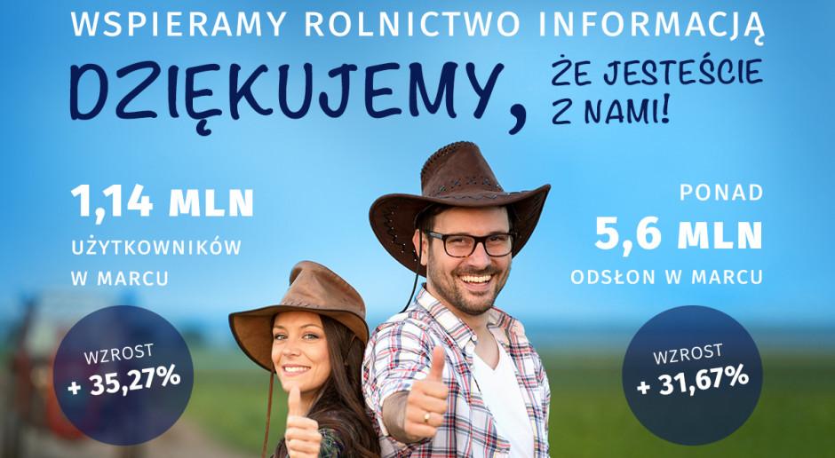 Rekord portalu farmer.pl: w marcu było z nami ponad milion użytkowników!
