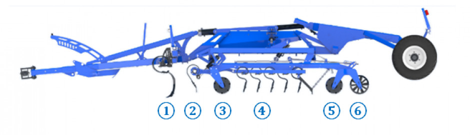 Trzy modele kultywatorów uprawowych New Holland SGX