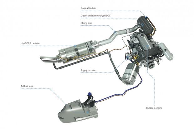 Układ oczyszczania spalin w silniku FPT Cursor 9 Stage 5