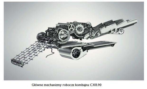 Główne mechanizmy robocze kombajnu CX8.90