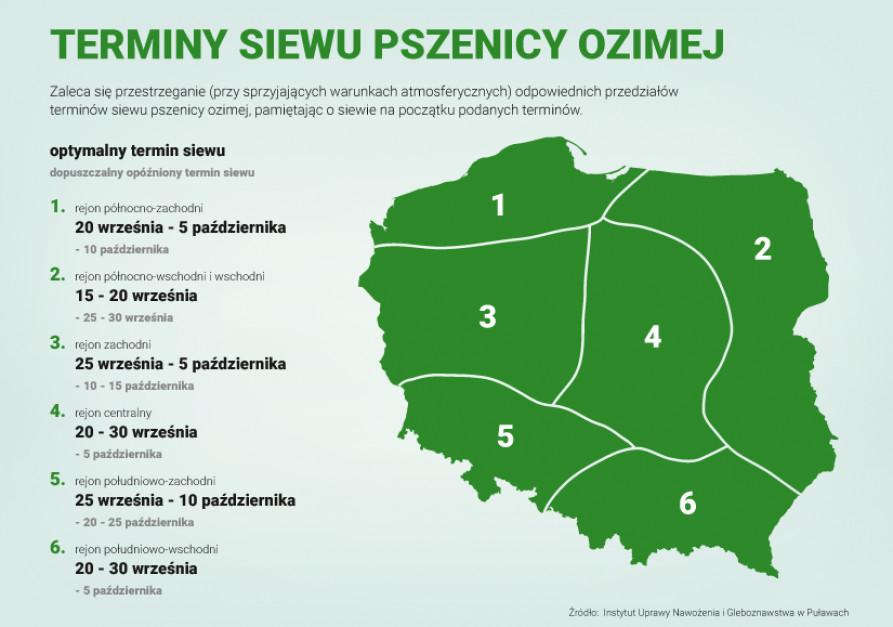 Źródło: IUNG-PIB w Puławach, grafika za Golden Seeds
