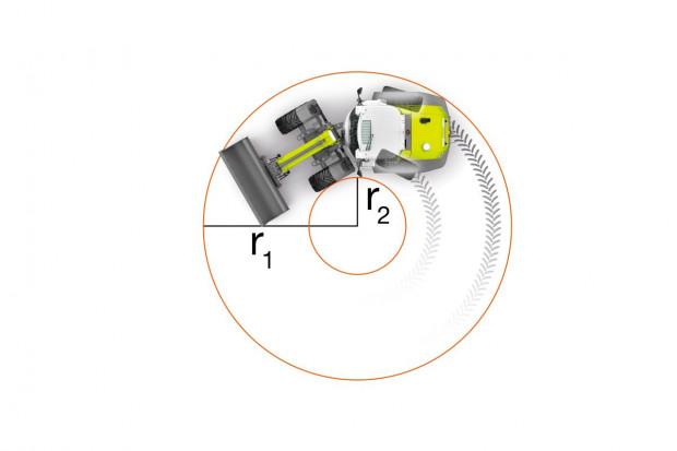 Promień skrętu r2 to 1,49 m, a r1 wynosi 4,22 m, fot. Claas