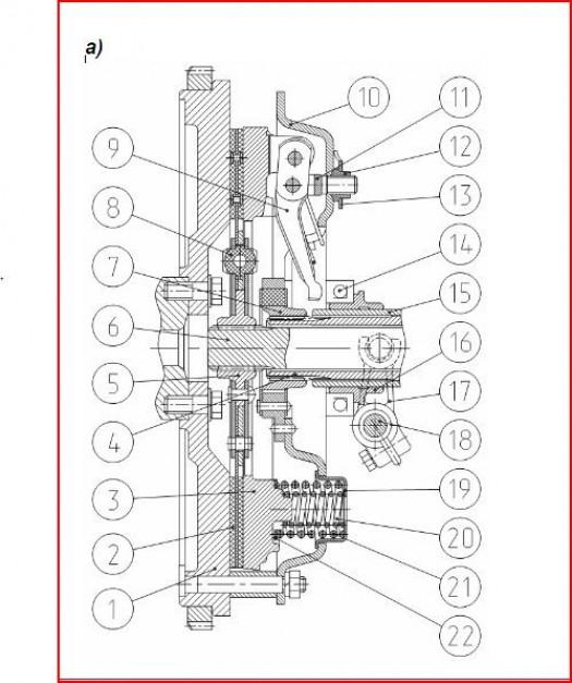 Przekrój poprzeczny elementów sprzęgła ciągnika MTZ. 1- koło zamachowe, 2- okładzina sprzęgła, 3- tarcza docisku, 9- łapka sprzęgła rys. Katalog MTZ Belarus