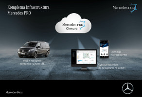 Fot. Mercedes Benz Polska
