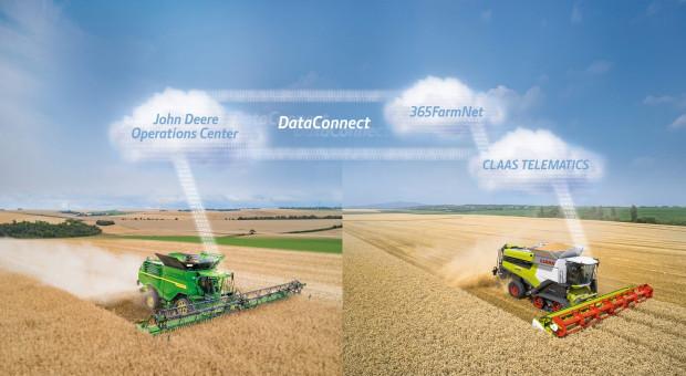 Platforma DataConnect łączy marki Claas, 365 Farmnet i John Deere