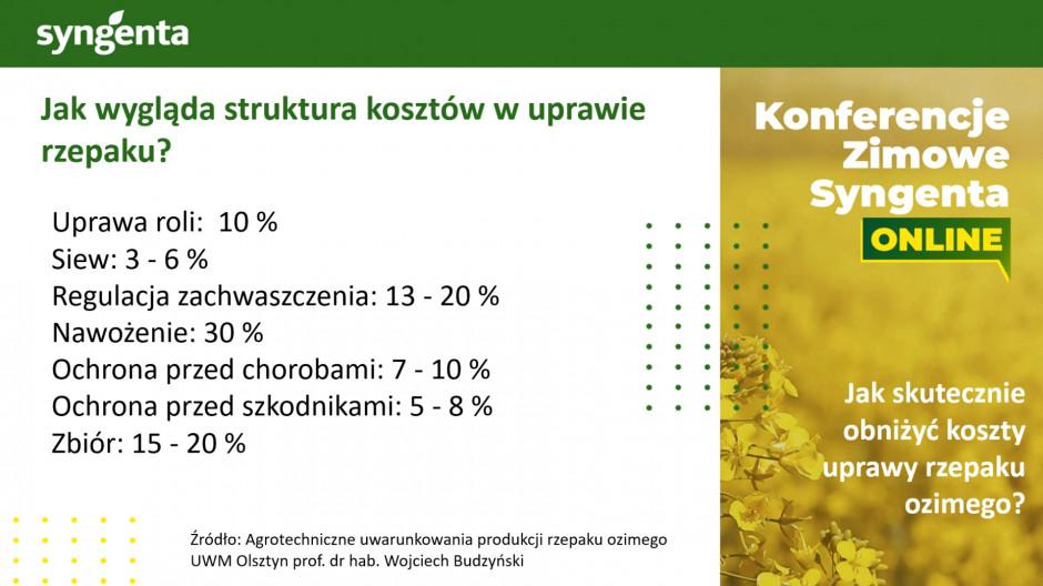 Struktura kosztów w uprawie rzepaku, Konferencja Zimowa Syngenta