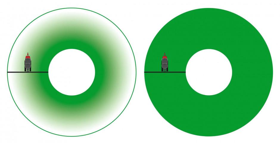 Graficzne przedstawienie dawki roztworu bez (po lewej) i z (po prawej) kompensacją krzywej