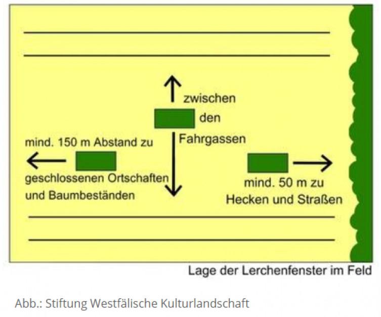 Źródło: www.rheinische-kulturlandschaft.de