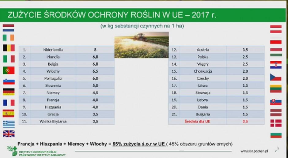 Slajd z wystąpienia prof. Mrówczyńskiego