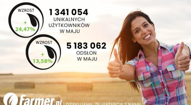 Historyczny rekord portalu farmer.pl. W maju odwiedziło nas ponad 1,3 mln użytkowników!