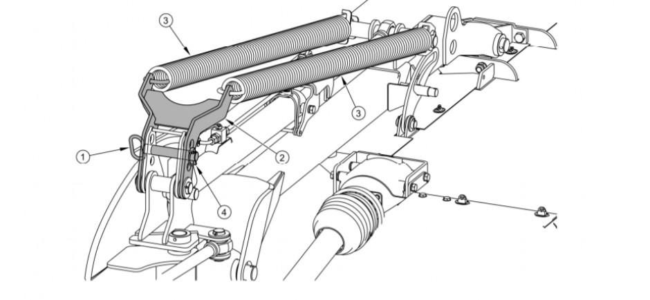 Odciążenie na sprężynach wymaga regulacji fot. Instrukcja obsługi PDT Pronar