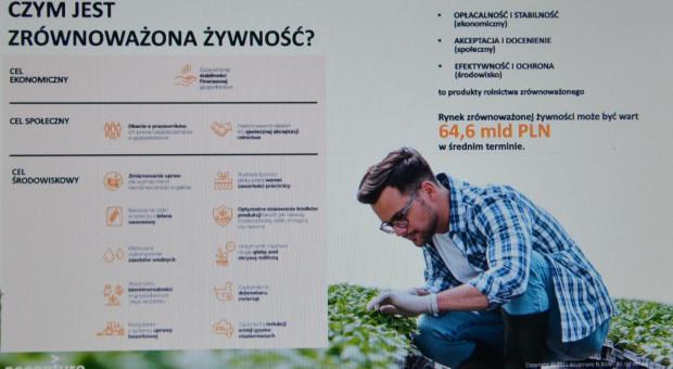 Zrównoważona żywność w Polsce
