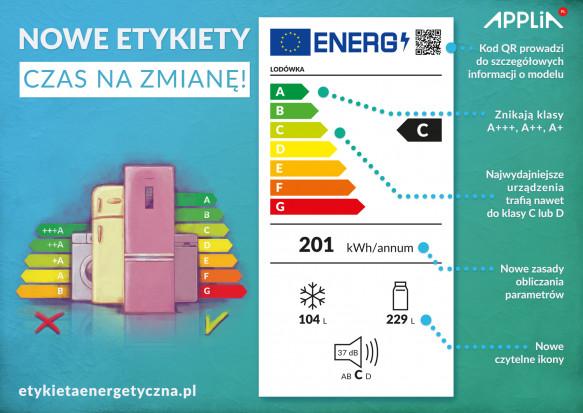 Nowe etykiety energetyczne na sprzęcie AGD. Źródło: Applia