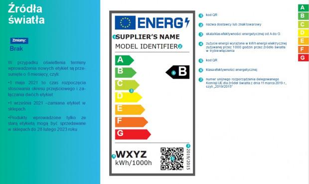 Tak będzie wyglądać nowa etykieta energetyczna dla oświetlenia. Źródło: Applia