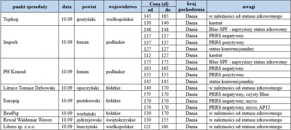 warchlaki import 10.09.jpg